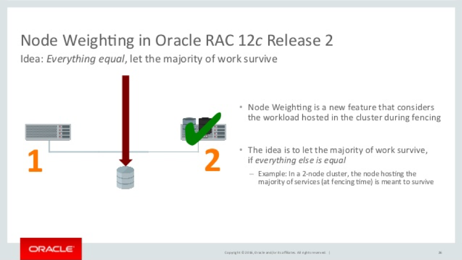 Node Weighting in Oracle