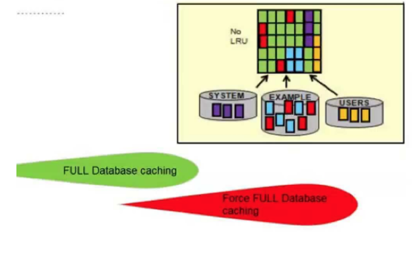 New performance-tuning features of Oracle Database 12c Release 12 1