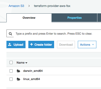 A Simple AWS-based CICD for In-Development Terraform